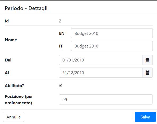 KPI - Configurazione di un periodo di budget