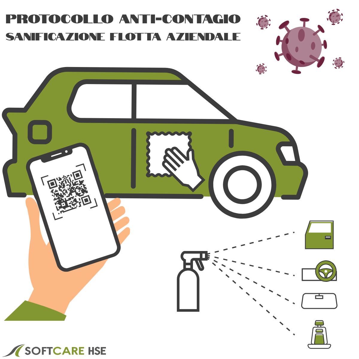 SOFTCARE HSE dedica particolare attenzione al protocollo anti-contagio e la sanificazione della flotta aziendale, per prevenire l'infezione SARS-CoV-2019.