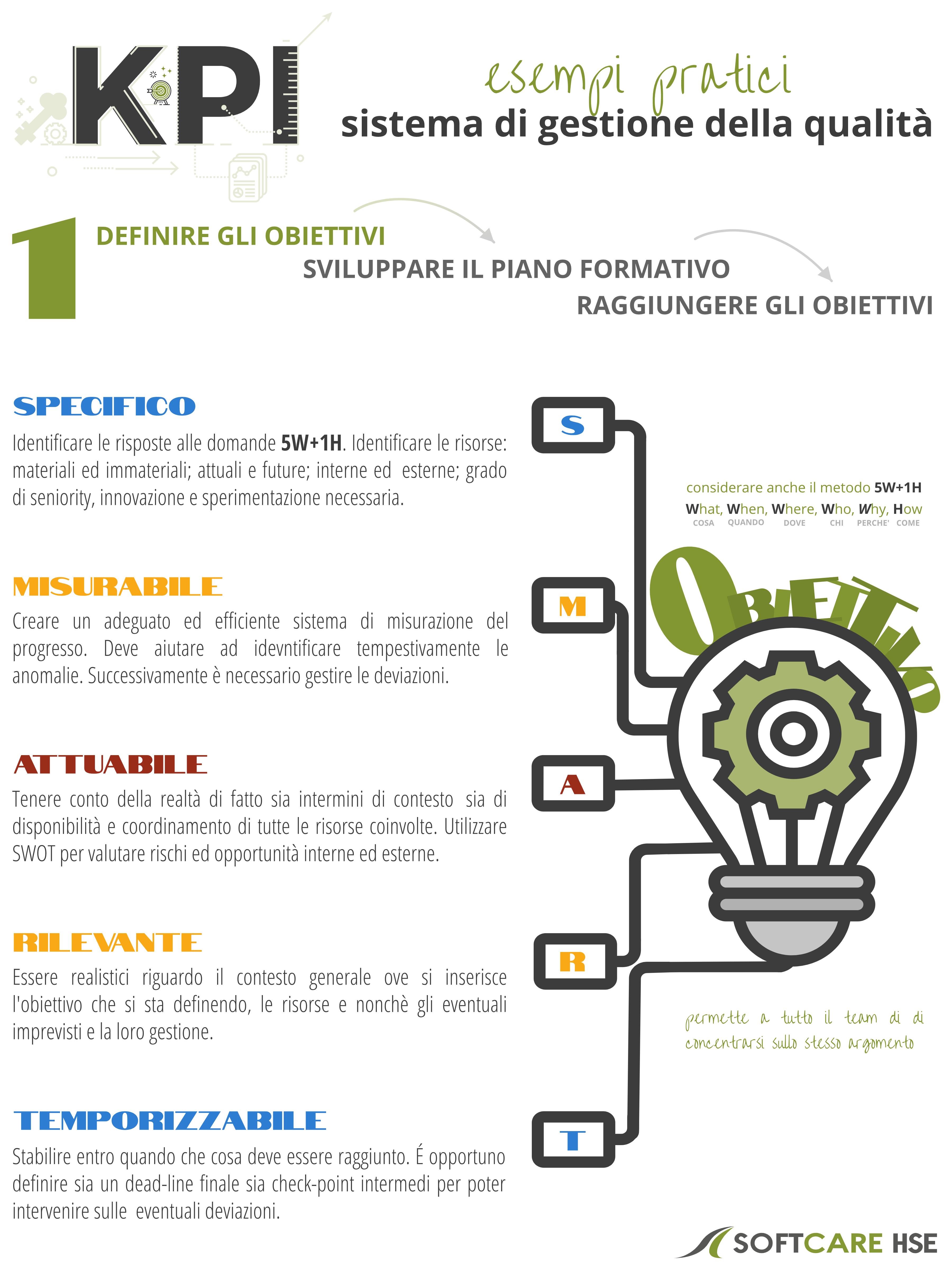 SOFTCAREHSE kpi esempi pratici - formazione qualità - definizione obiettivi smart